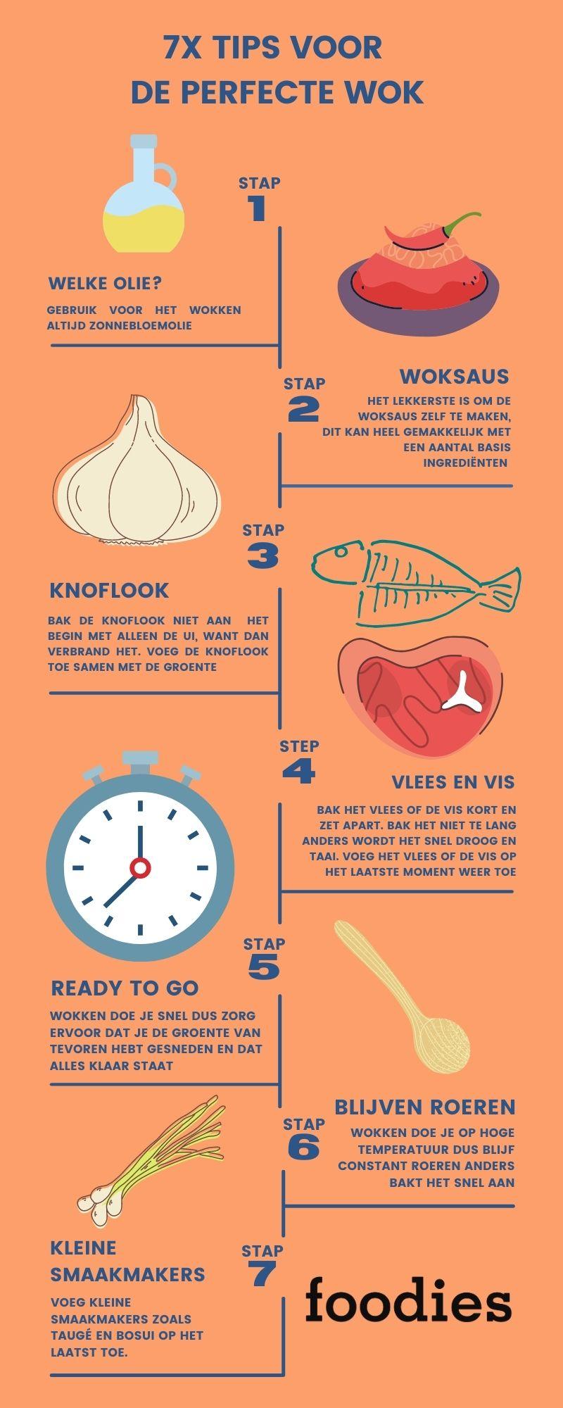 Infographic-perfecte-wok-maken